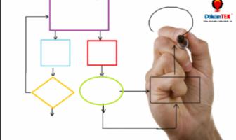 Dökümhane verimliliği için işletme organizasyonun yeniden yapılandırılması
